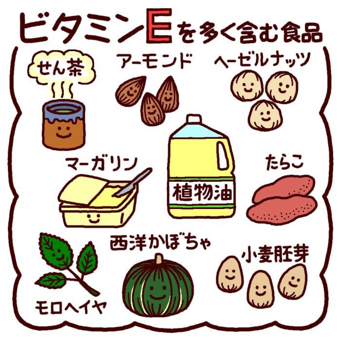 と は e ビタミン